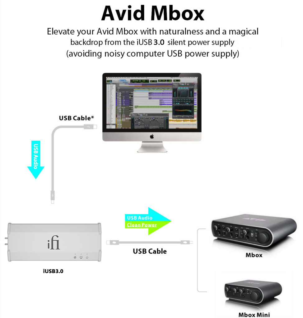 MBox_L1-974x1024