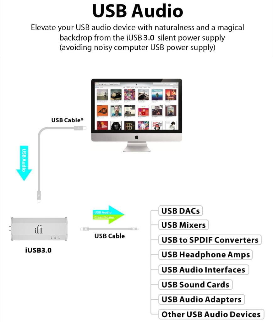 USB_Audio_L1-869x1024