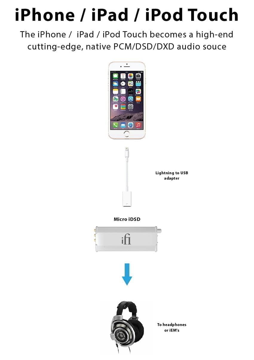 iPhone_L4